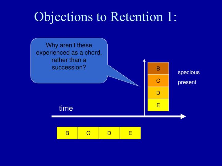 Objections to Retention 1: