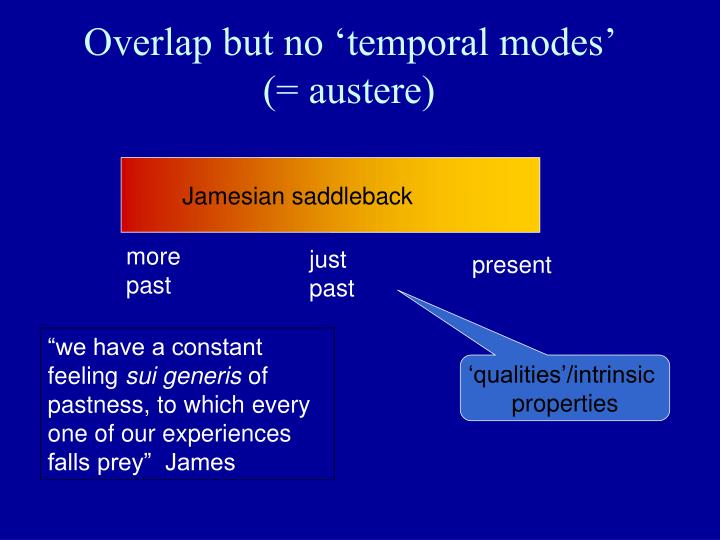 Overlap but no 'temporal modes'         (= austere)