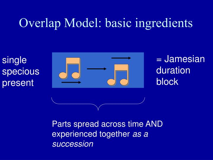 Overlap Model: basic ingredients
