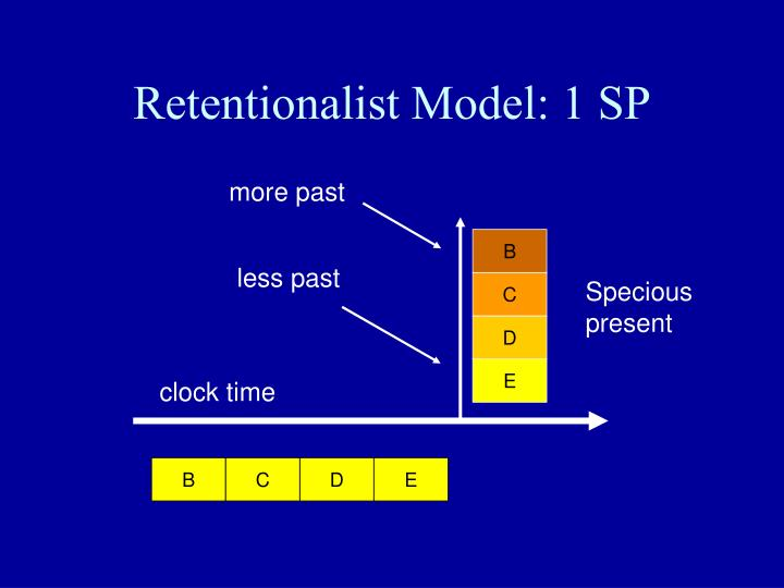 Retentionalist Model: 1 SP