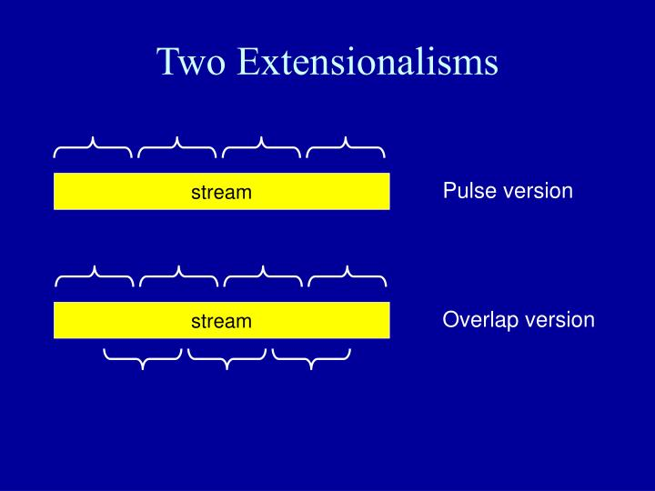 Two Extensionalisms