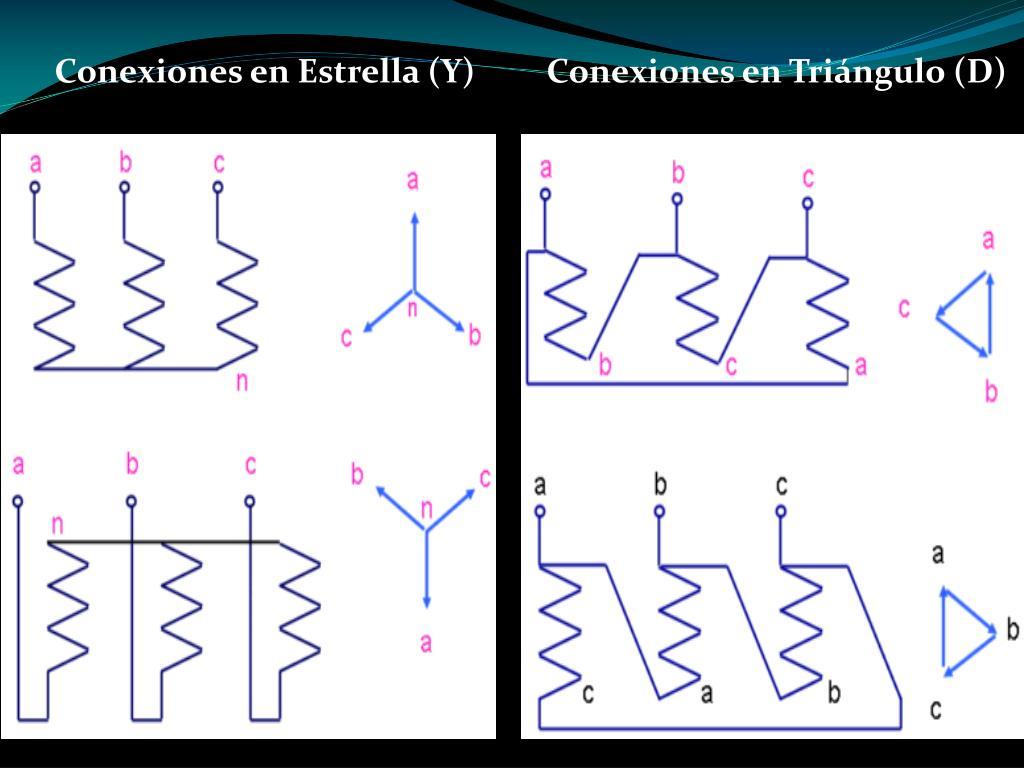 Conexiones en Estrella (Y)