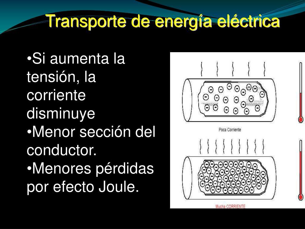Transporte de energía eléctrica