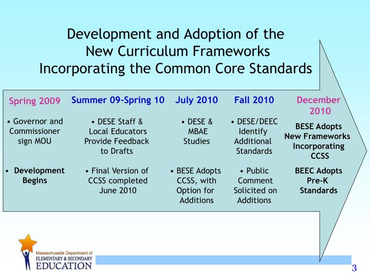 Development and adoption of the new curriculum frameworks incorporating the common core standards
