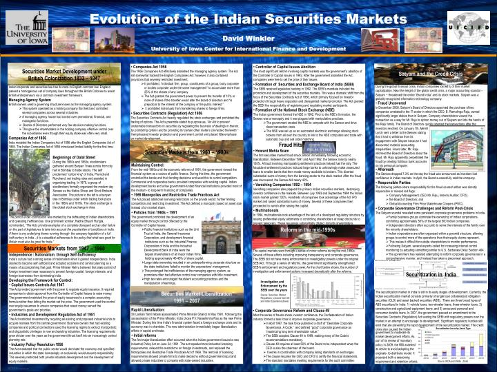 Evolution of the Indian Securities Markets
