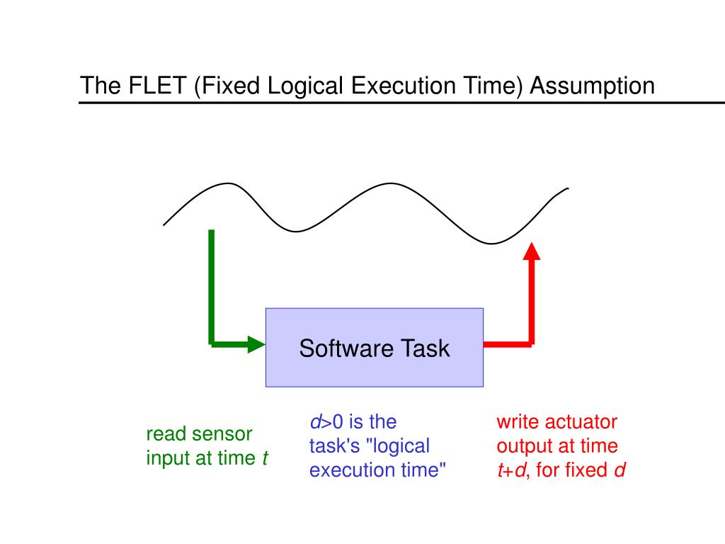 The FLET (Fixed Logical Execution Time) Assumption