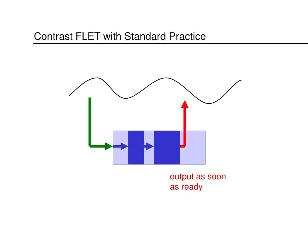 Contrast FLET with Standard Practice