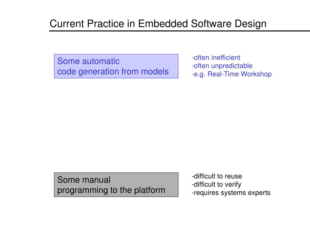 Current Practice in Embedded Software Design