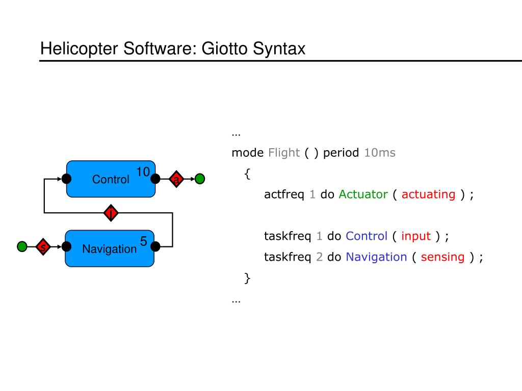 Helicopter Software: Giotto Syntax