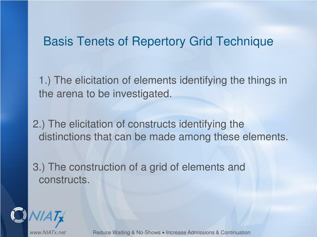 Basis Tenets of Repertory Grid Technique