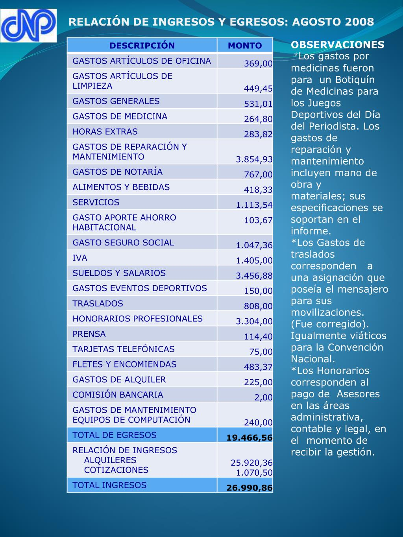 RELACIÓN DE INGRESOS Y EGRESOS: AGOSTO 2008