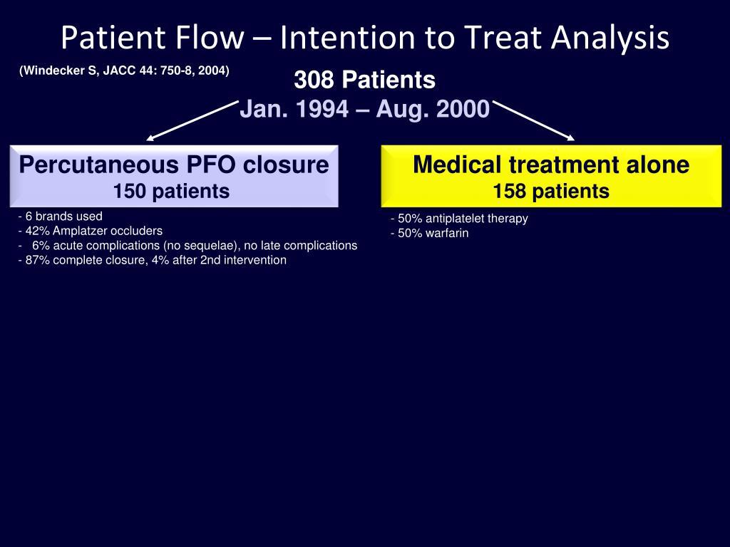 Patient Flow – Intention