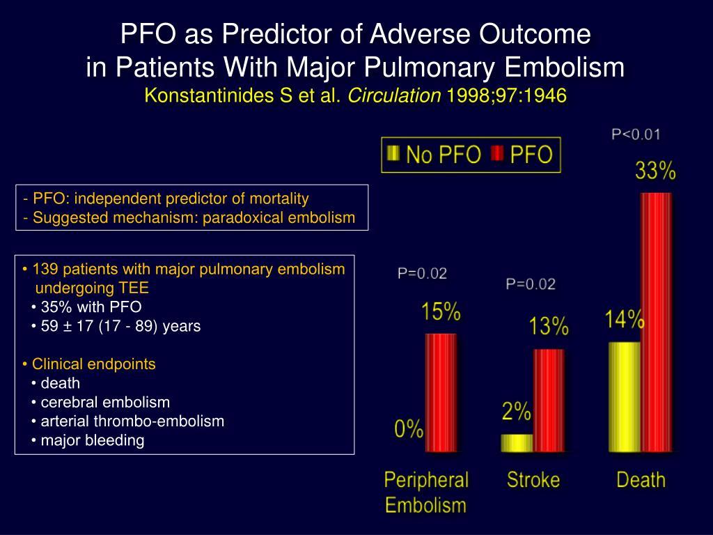 PFO as Predictor of Adverse