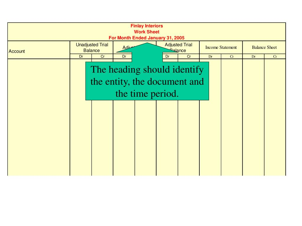 The heading should identify the entity, the document and the time period.