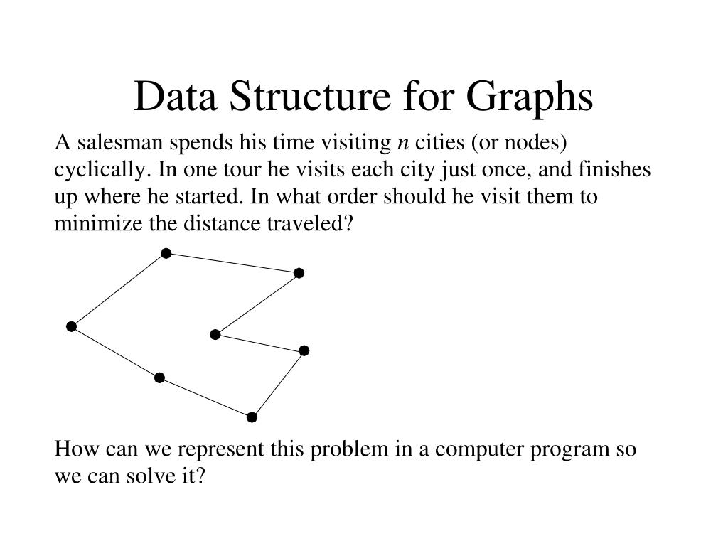 Data Structure for Graphs