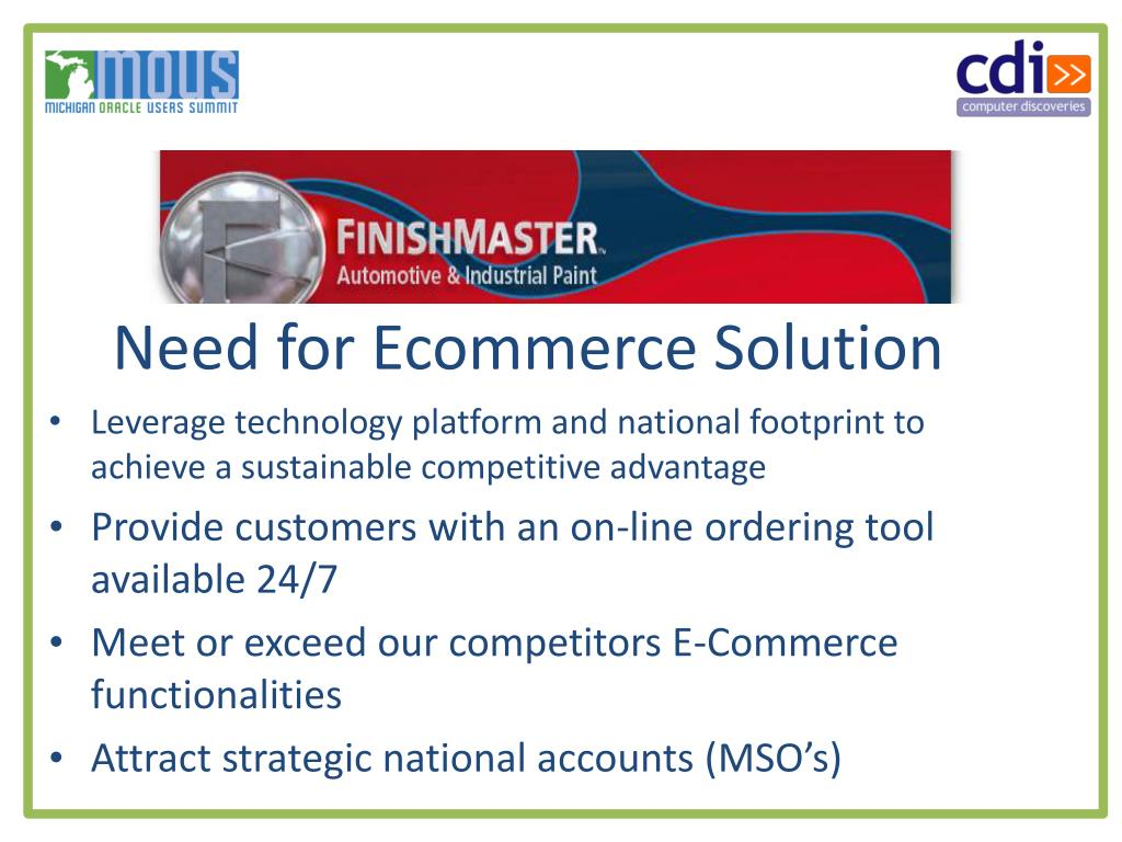 Need for Ecommerce Solution