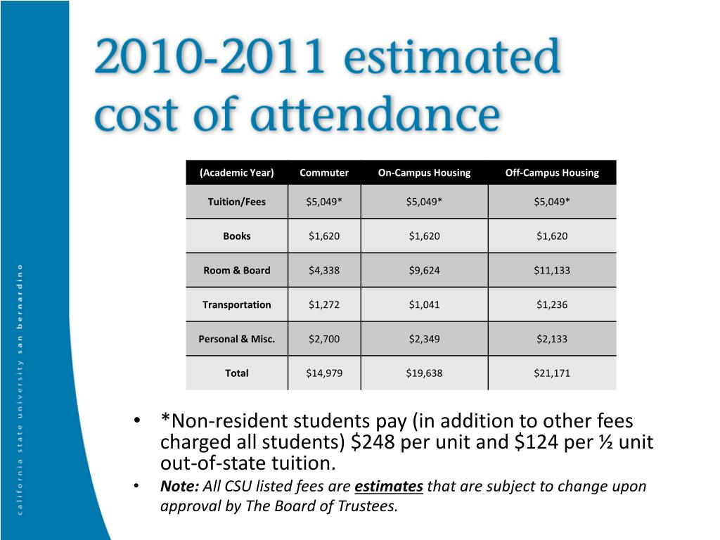 *Non-resident students pay (in addition to other fees charged all students) $248 per unit and $124 per ½ unit out-of-state tuition.