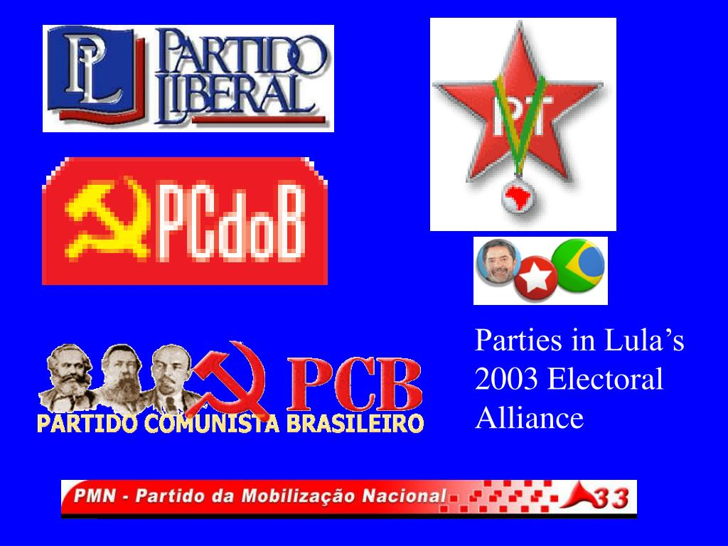 Parties in Lula's 2003 Electoral Alliance