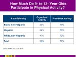 how much do 9 to 13 year olds participate in physical activity