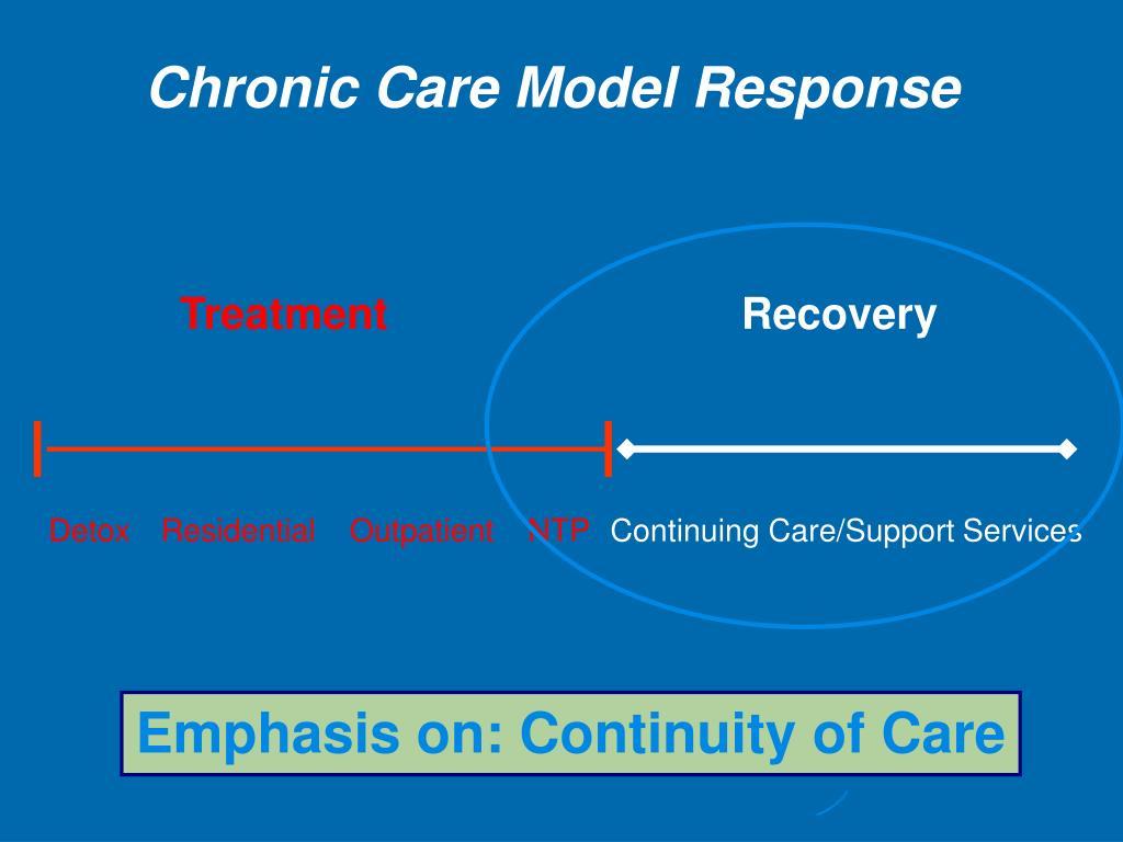 Chronic Care Model Response
