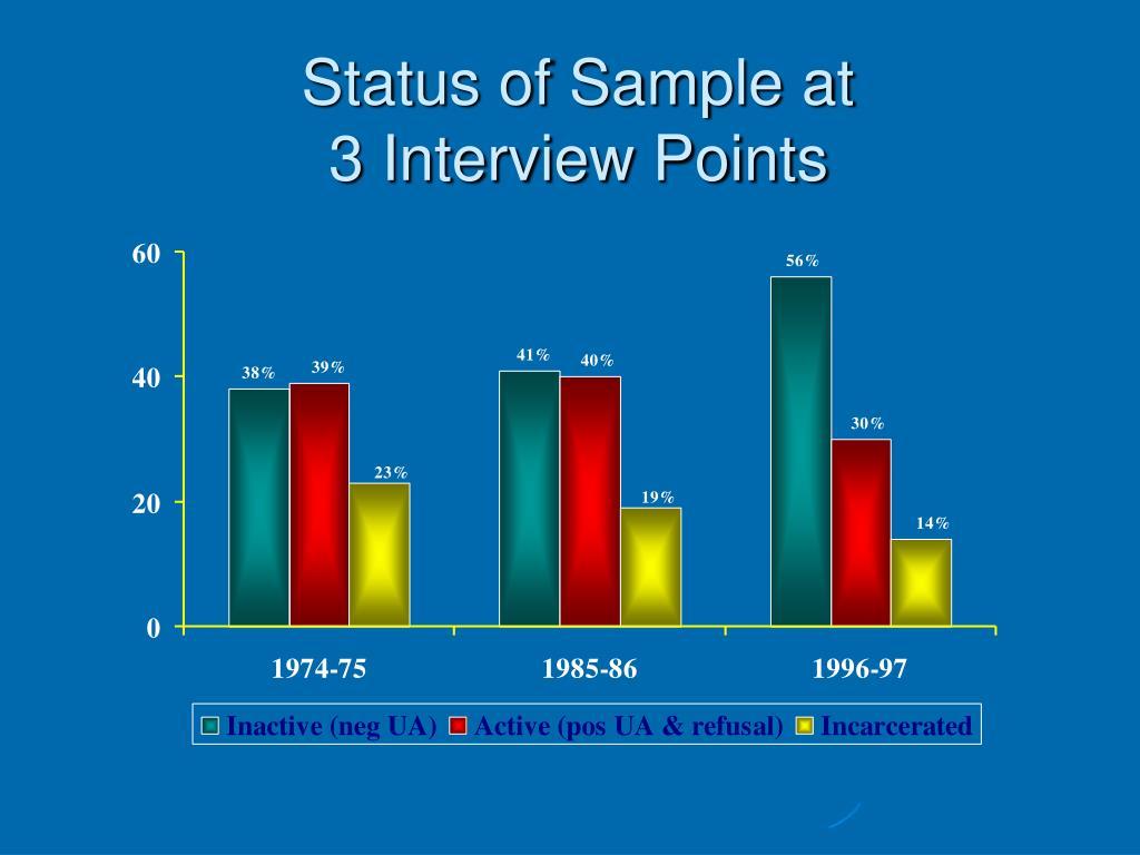 Status of Sample at
