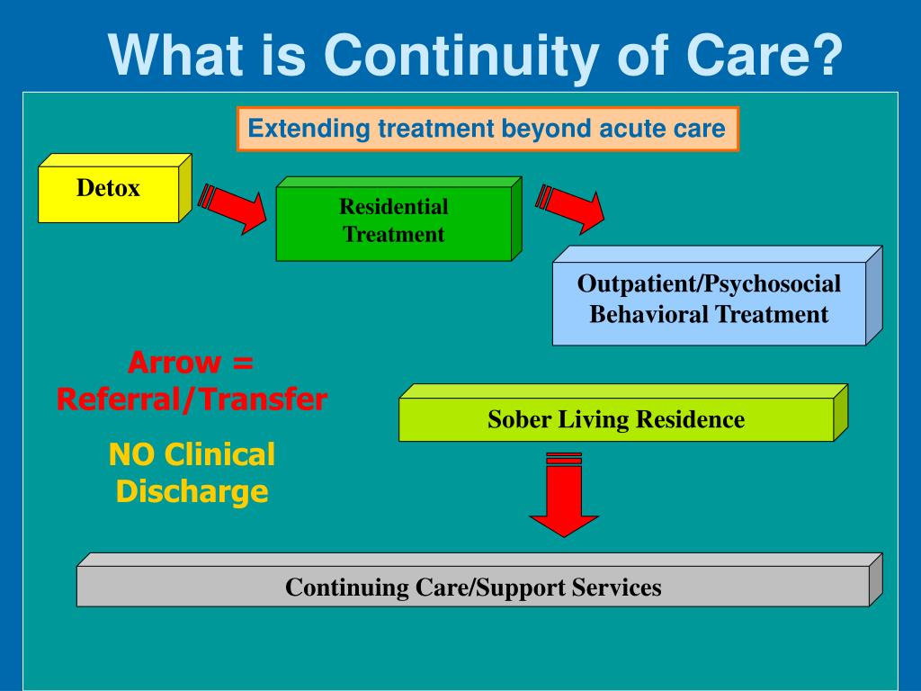 What is Continuity of Care?