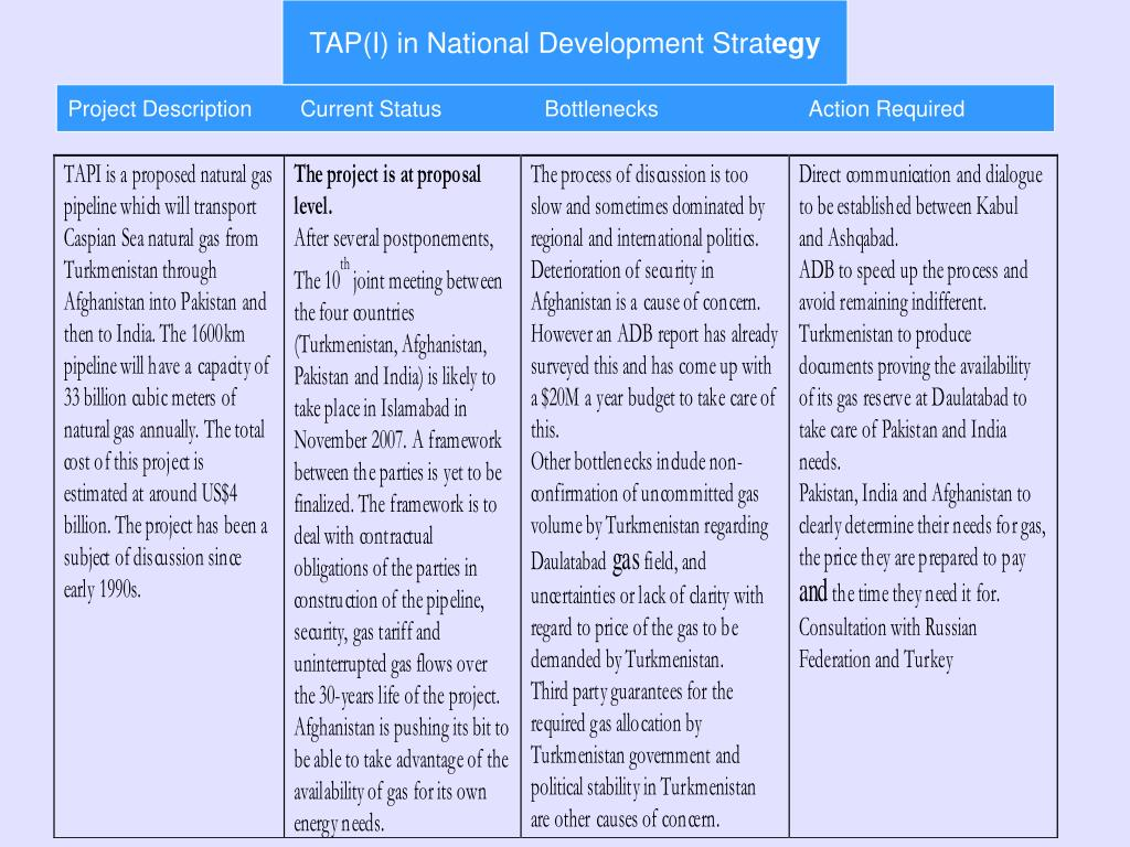 TAP(I) in National Development Strat