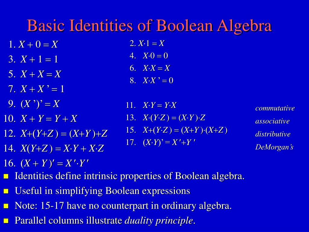 Basic Identities of Boolean Algebra