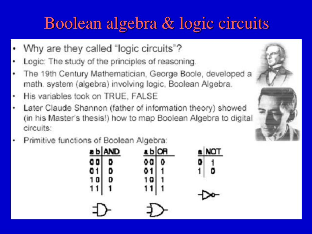 Boolean algebra & logic circuits