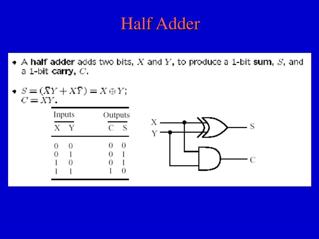 Half Adder