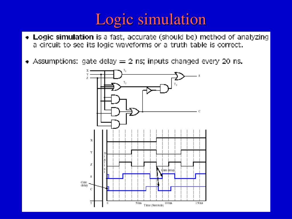 Logic simulation