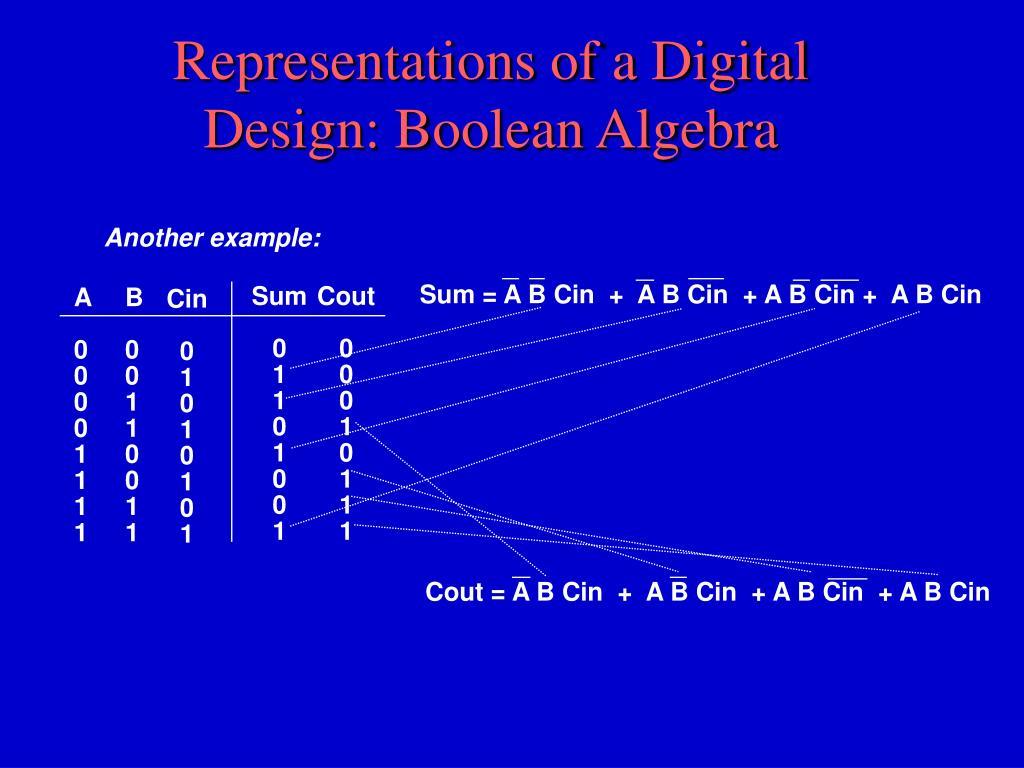 Representations of a Digital Design: Boolean Algebra