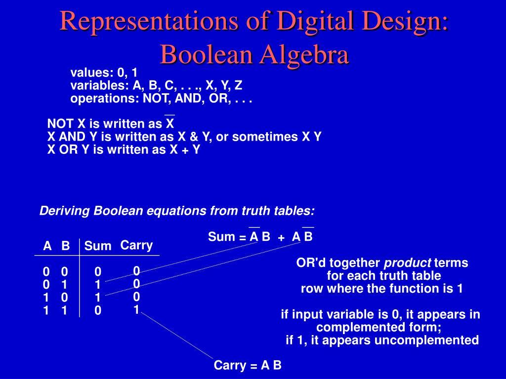 Representations of Digital Design: Boolean Algebra