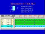 simulation of 4 bit alu