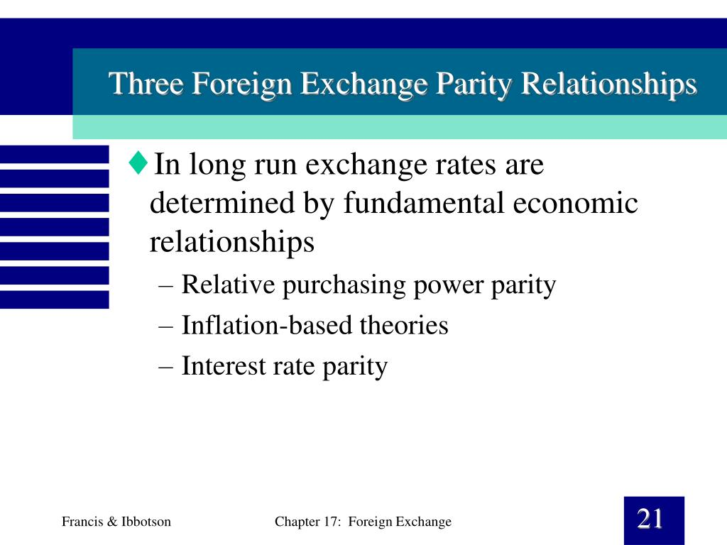 Three Foreign Exchange Parity Relationships