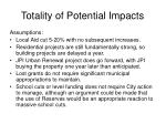 totality of potential impacts
