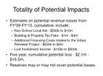totality of potential impacts16