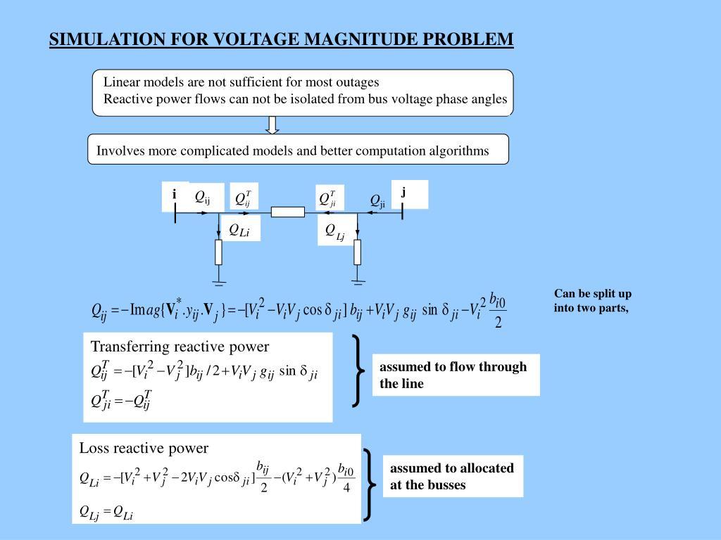 SIMULATION FOR VOLTAGE MAGNITUDE PROBLEM