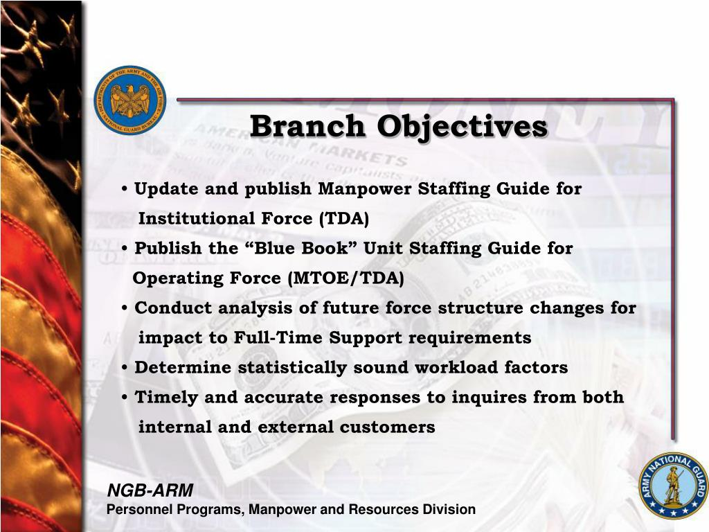 Branch Objectives