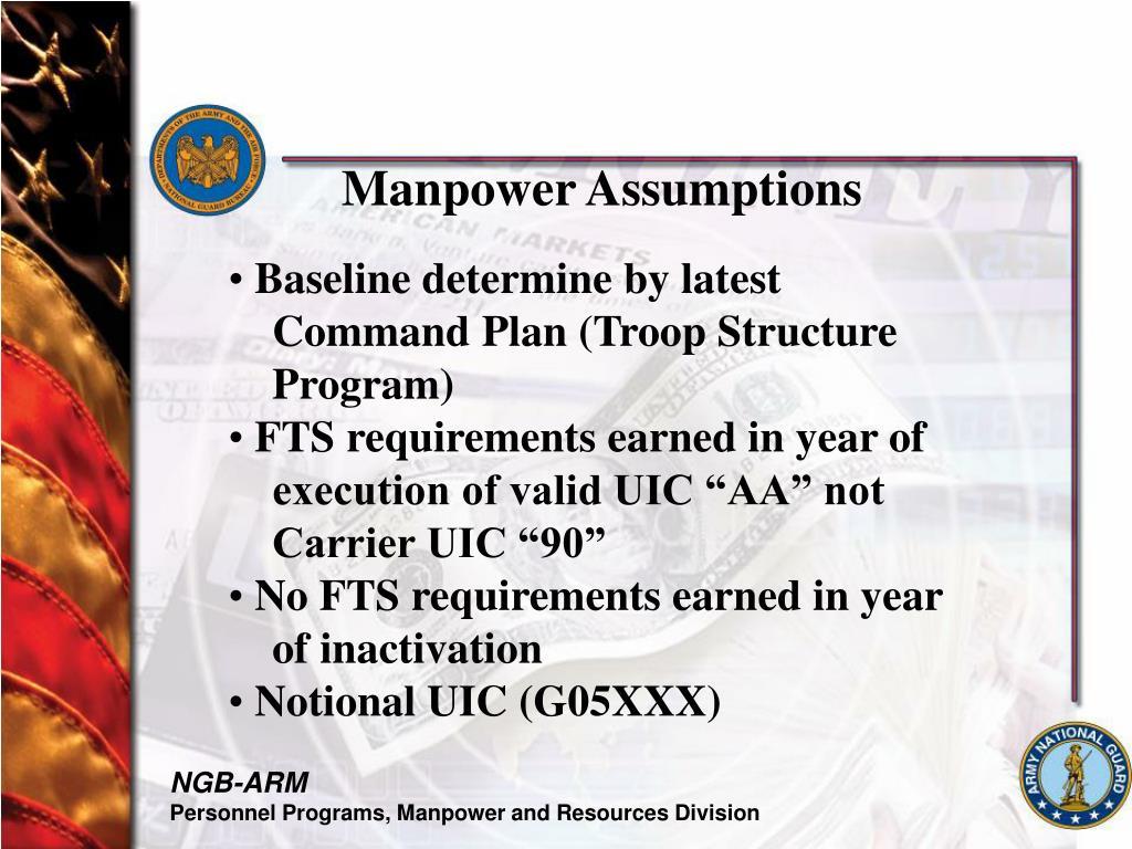 Manpower Assumptions