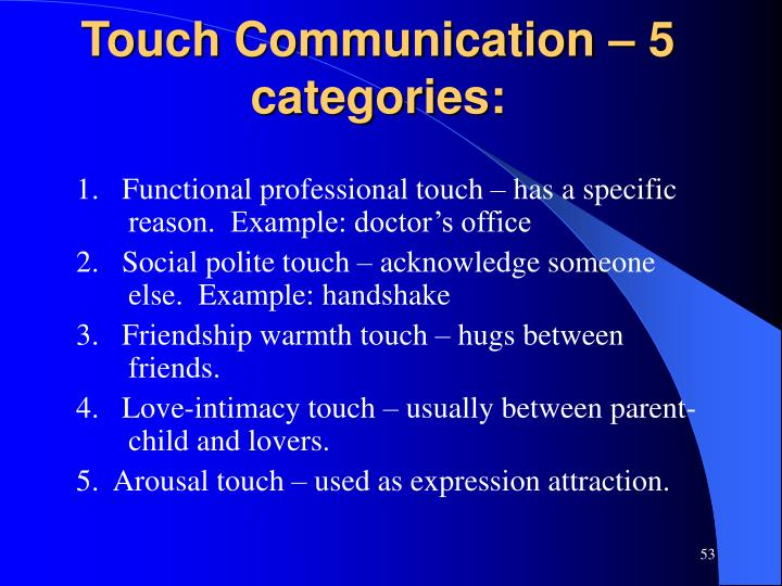 Touch Communication – 5 categories:
