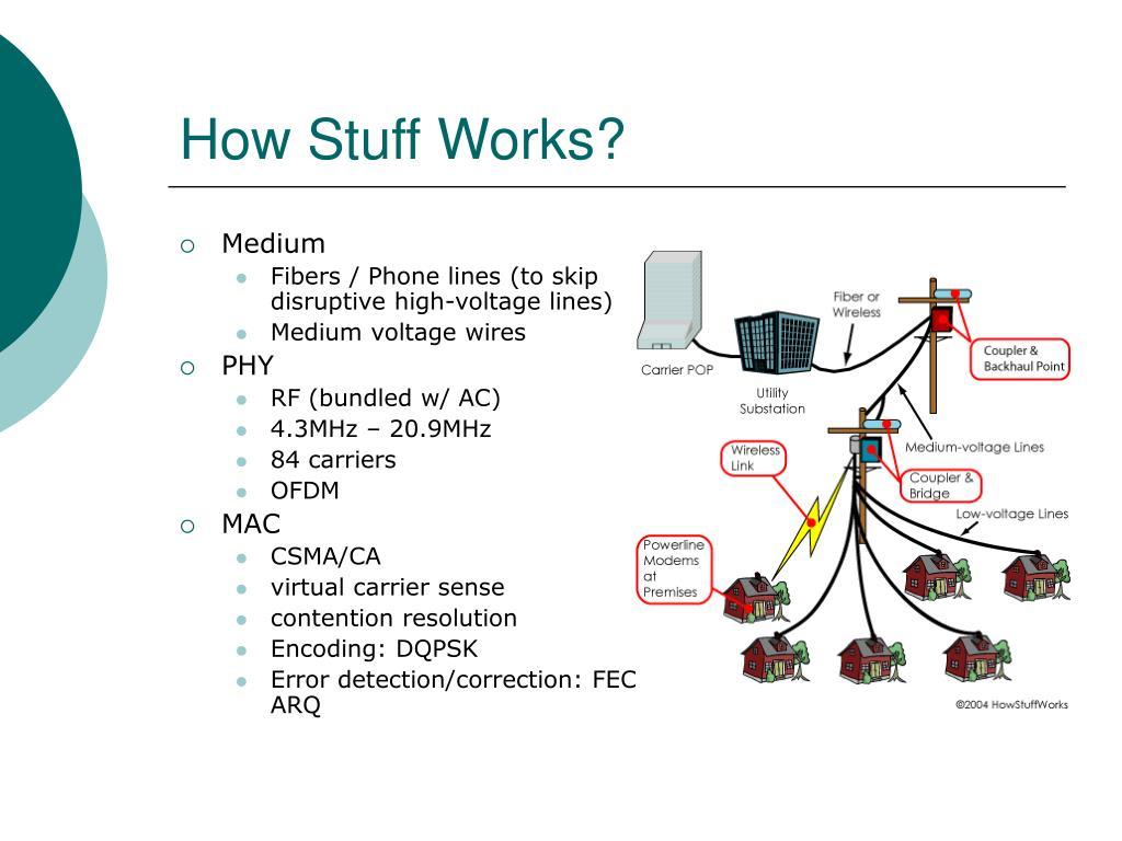 How Stuff Works?