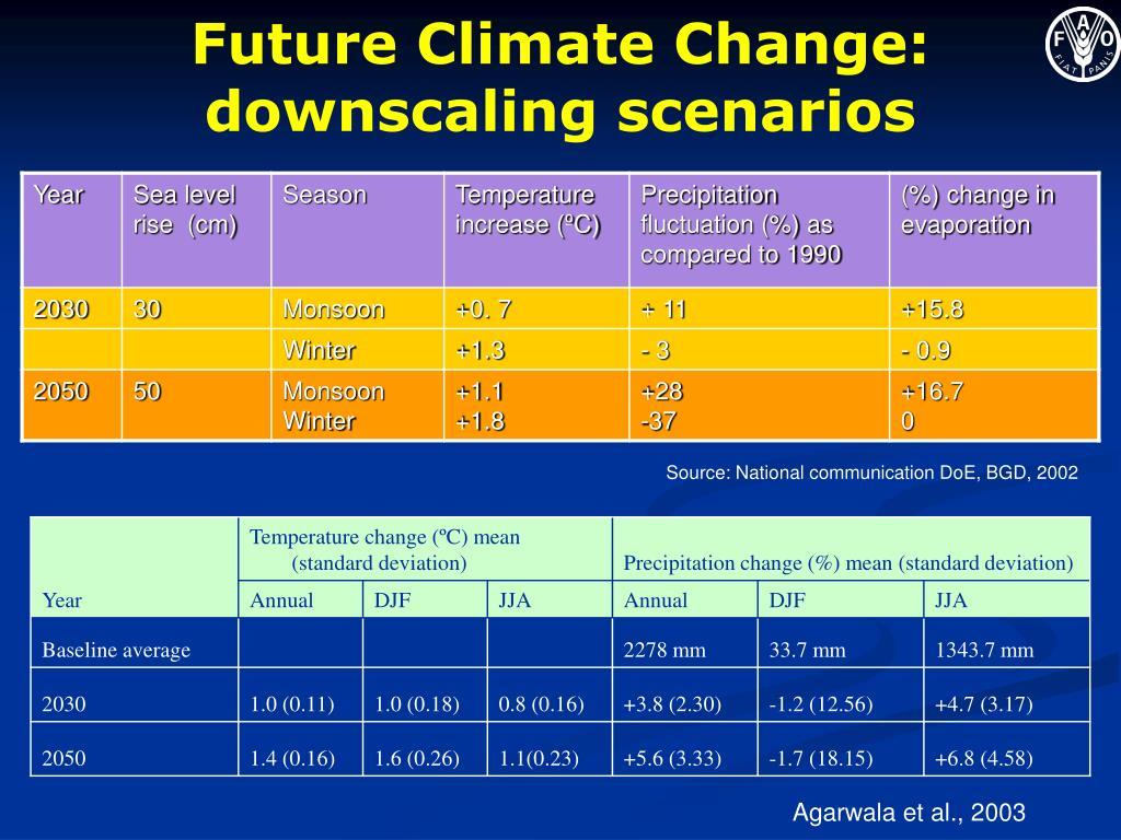 Future Climate Change:  downscaling scenarios