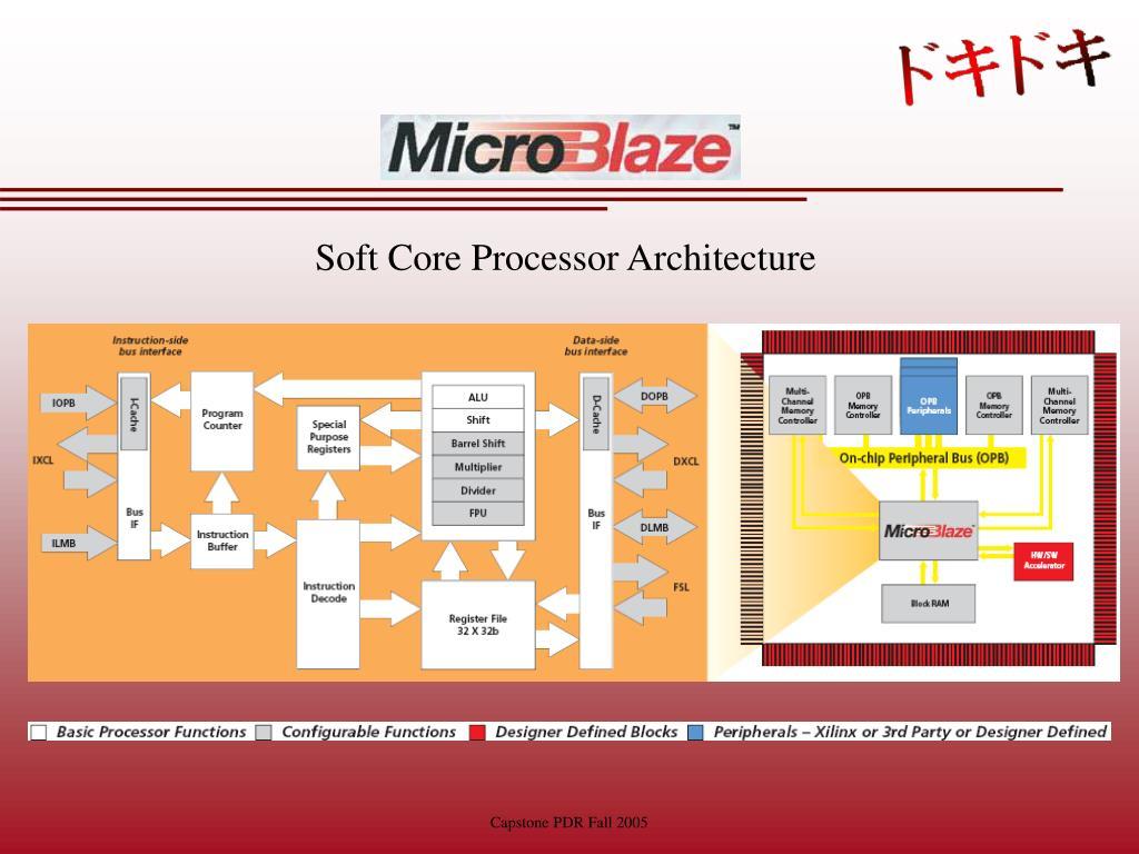 MicroBlaze