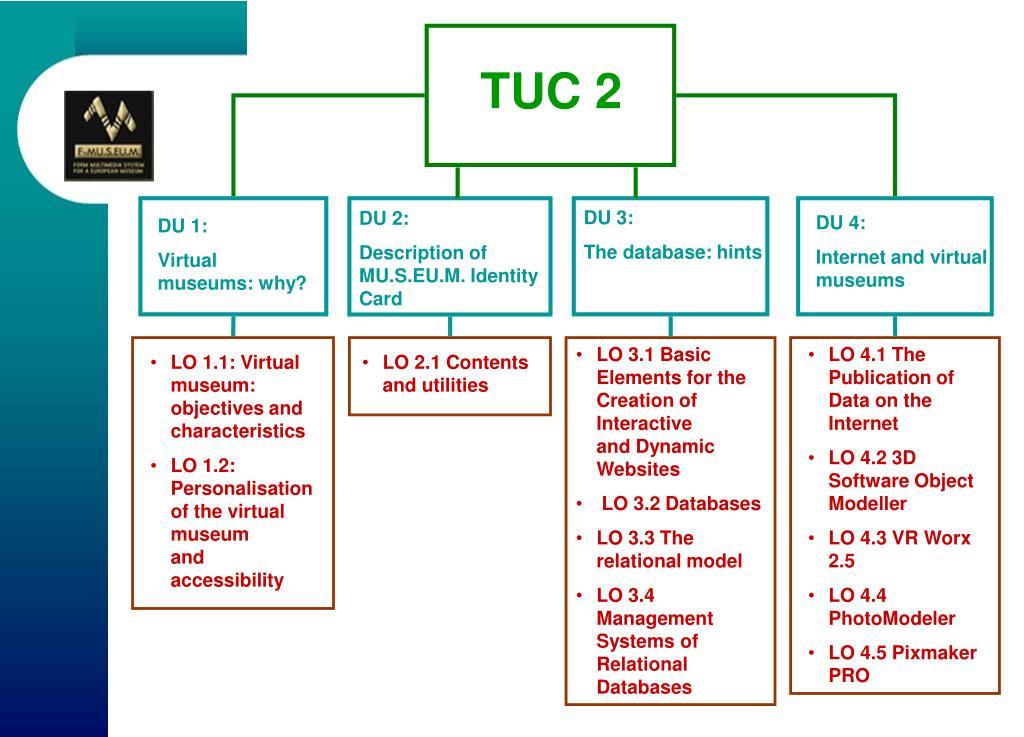 TUC 2