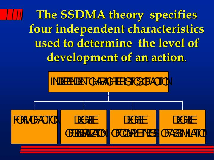 The SSDMA theory  specifies four independent characteristics used to determine  the level of development of an action