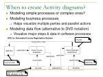 when to create activity diagrams