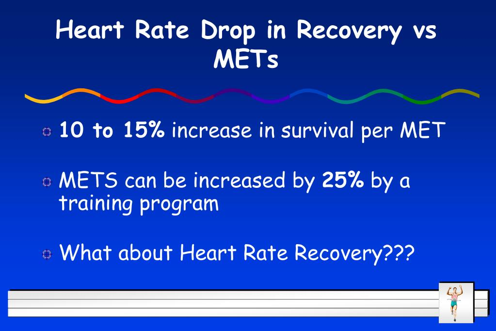 Heart Rate Drop in Recovery vs METs