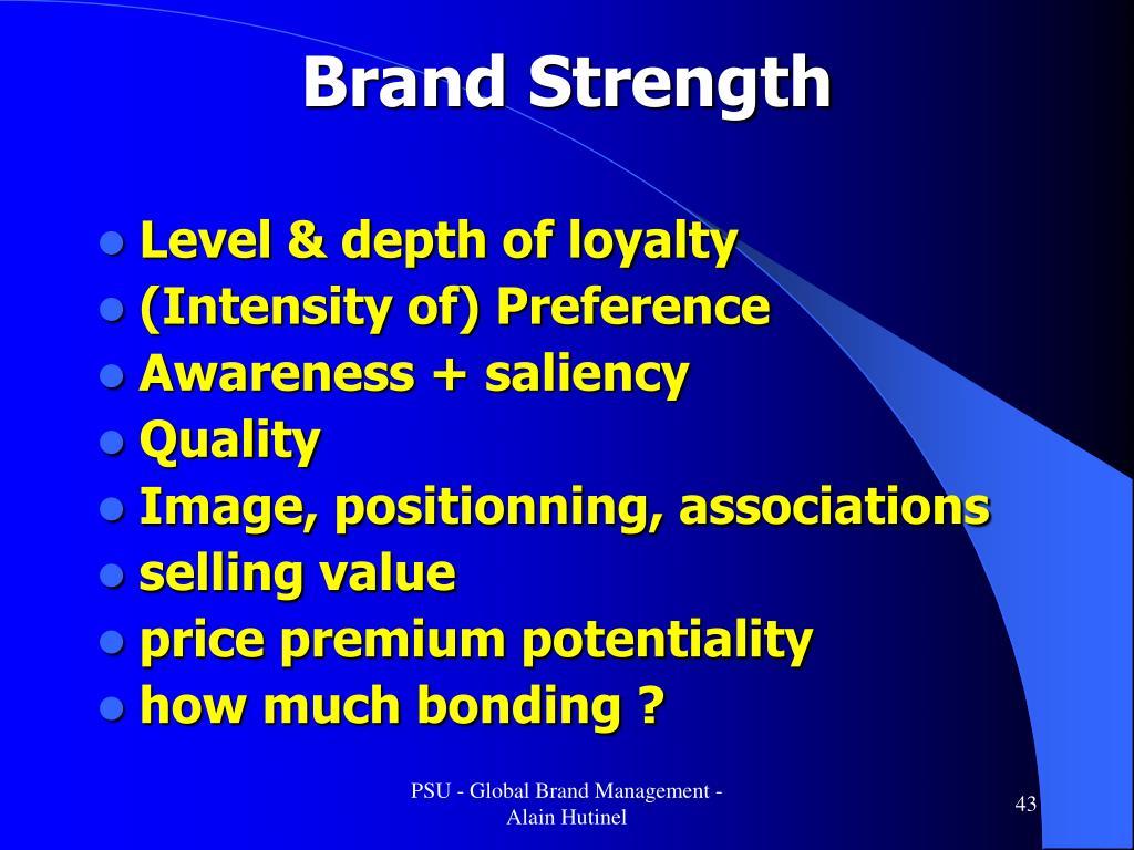Brand Strength