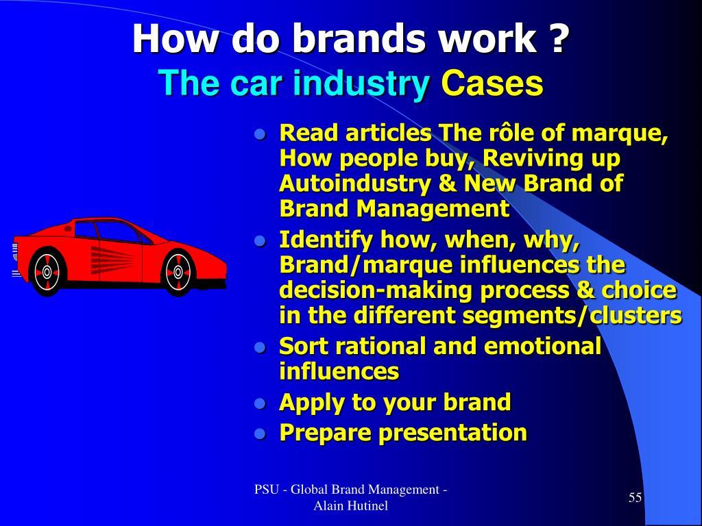 How do brands work ?